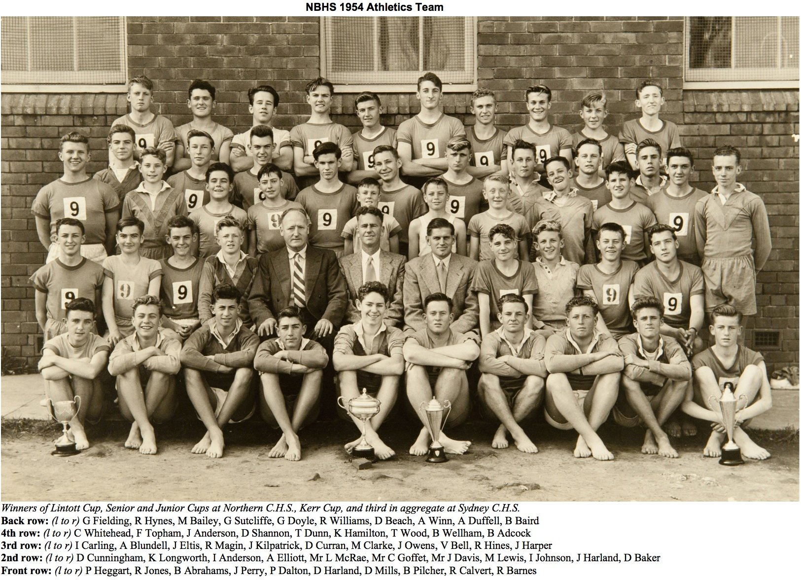 1954 Athletics